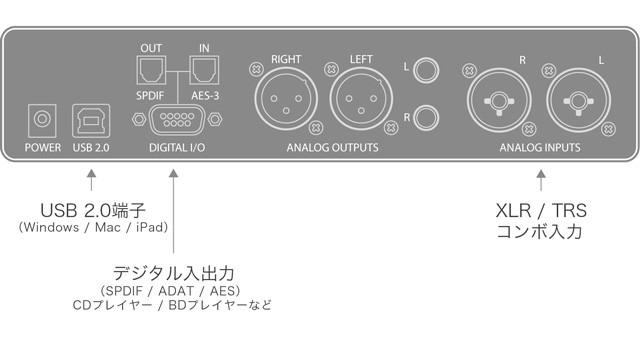 ADI-2 Pro 背面入力