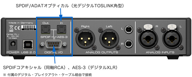 adi2pro_rear_digital