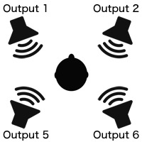 Quad Surround